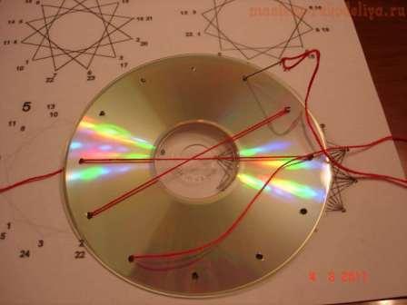 Отверстия в диске можно